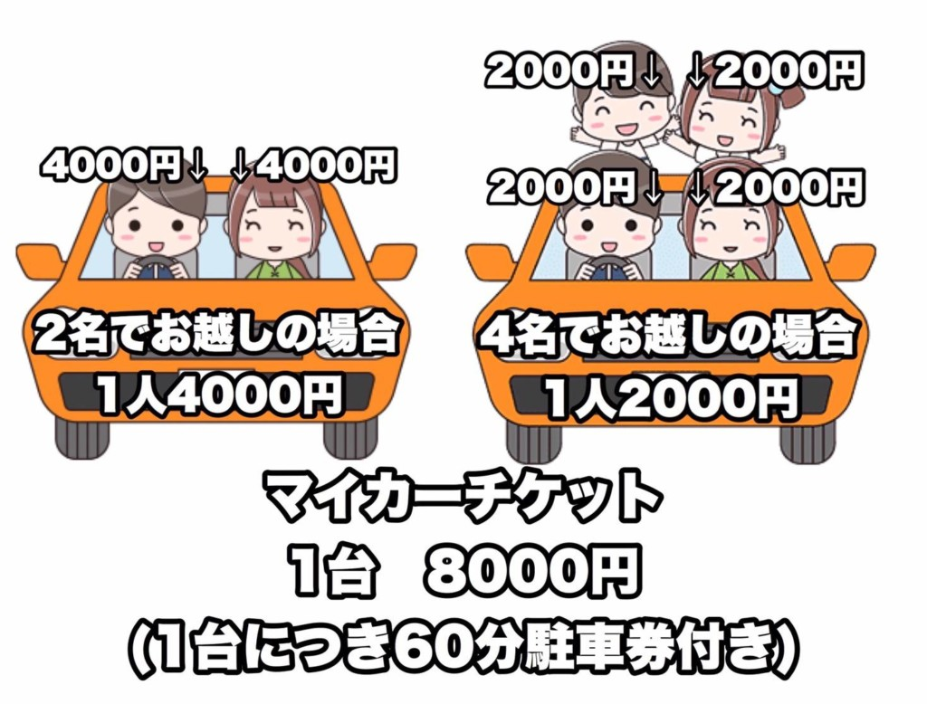 ざ☆ロードショーのマイカーチケット